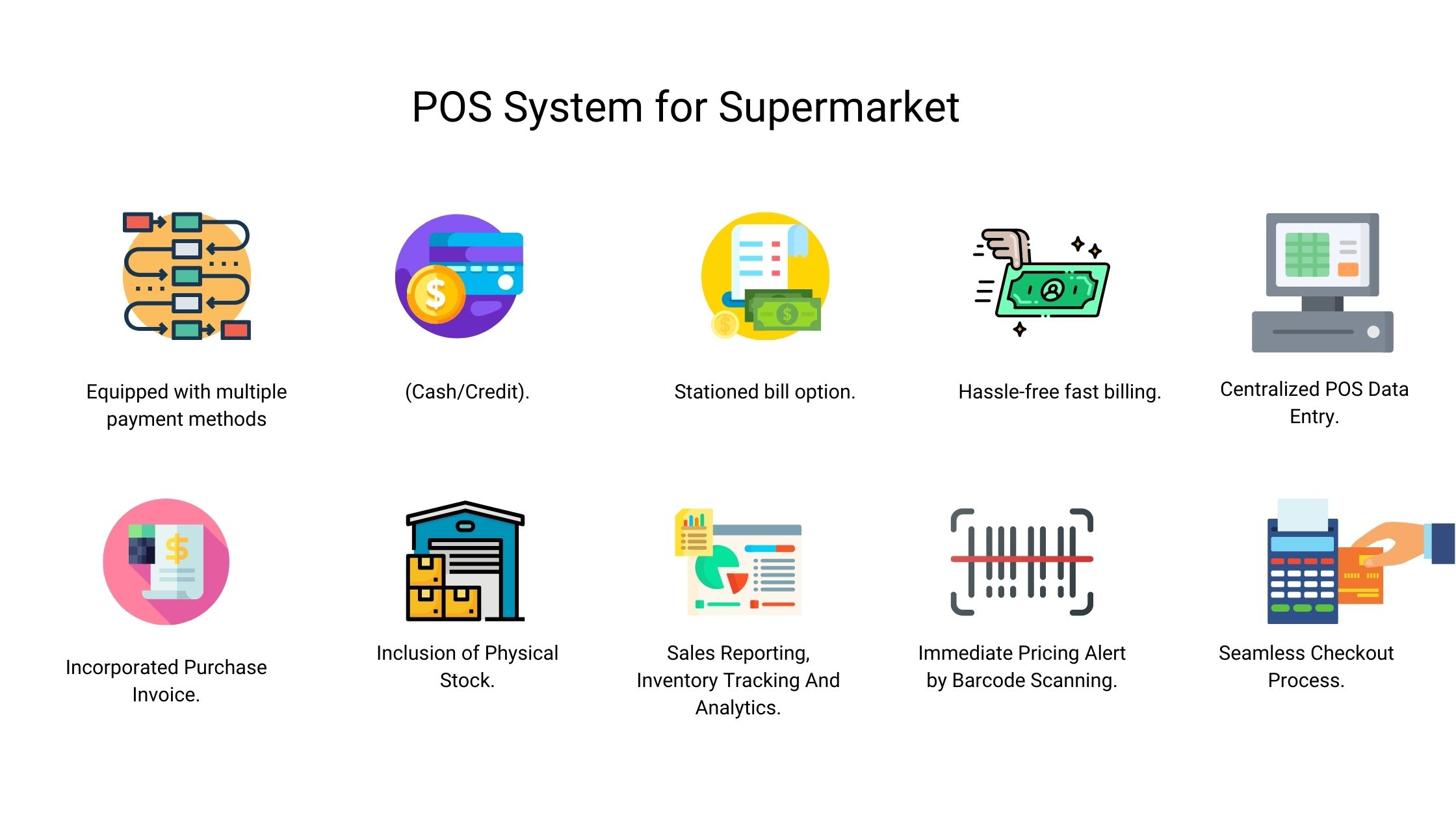 POS System for Supermarket